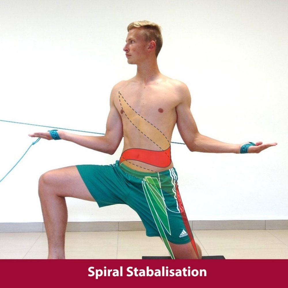 Spiral Stabalisation