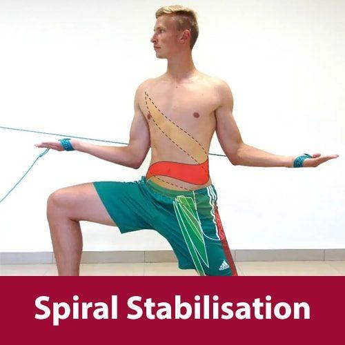 Spiral Stabilisation